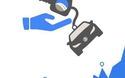 Achat Automobile en France, 5 Étapes Clés d'un Parcours Clients [Étude]