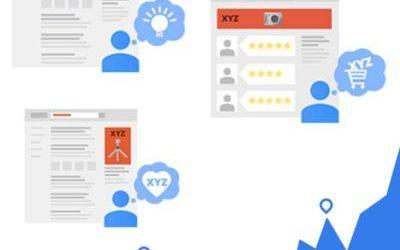 Les formats les plus performants pour vos bannières publicitaires