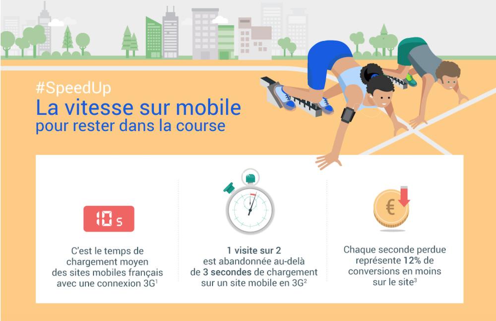#SpeedUp la vitesse sur Mobile pour rester dans la course