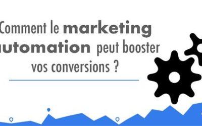 Découvrez comment le marketing automation peut booster vos conversions