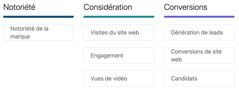 LinkedIn-Ads-Objectifs