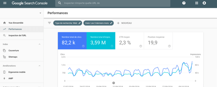 Google Search Console SEO