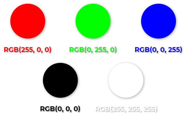 couleurs-sur-le-web-codes-rvb-rgb