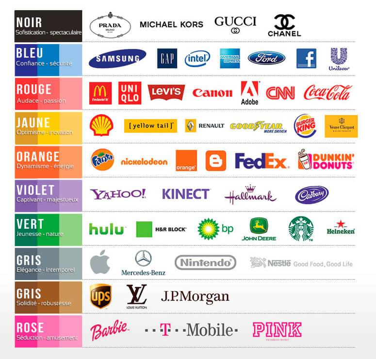 signification-couleurs-emotions-entreprises-logos