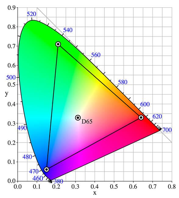 spectre-couleur-rvb-site-web-couleurs-visibles