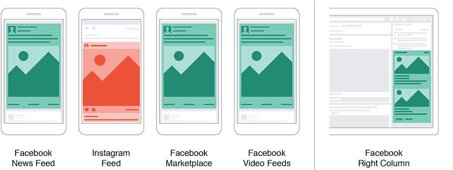 placements-publicites-facebook