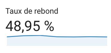 taux-de-rebond-google-analytics